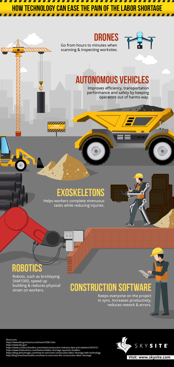 how-technology-can-ease-the-pain-of-the-labor-shortage_infographic_half2